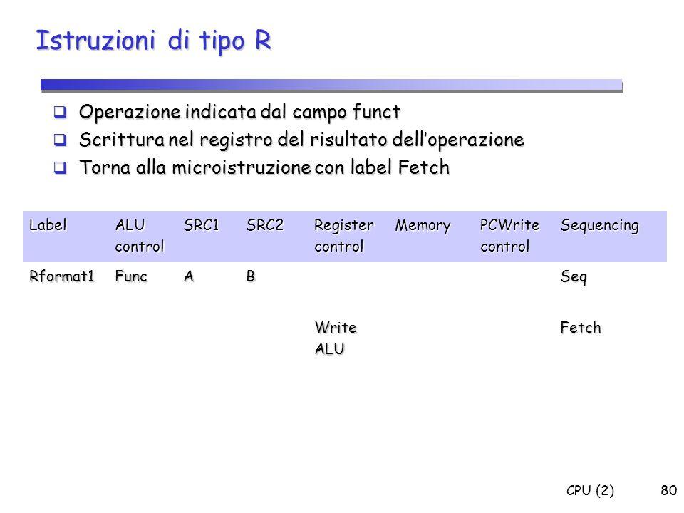 CPU (2)80 Istruzioni di tipo R  Operazione indicata dal campo funct  Scrittura nel registro del risultato dell'operazione  Torna alla microistruzio