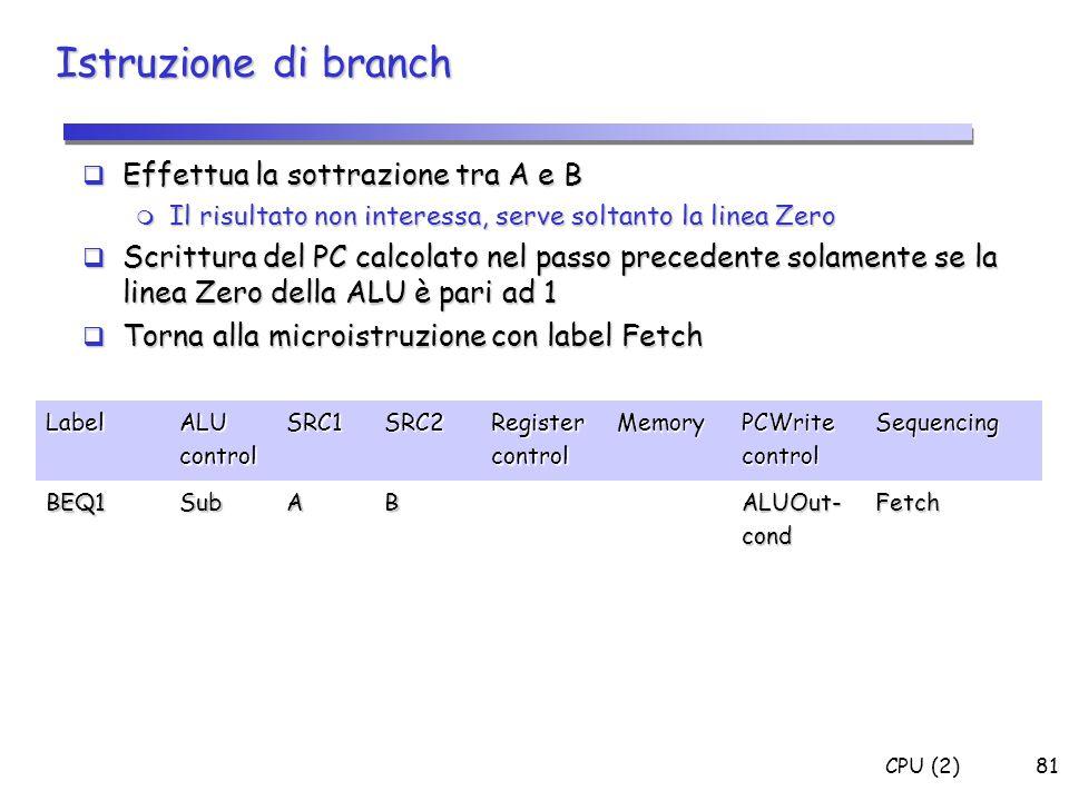 CPU (2)81 Istruzione di branch  Effettua la sottrazione tra A e B  Il risultato non interessa, serve soltanto la linea Zero  Scrittura del PC calco