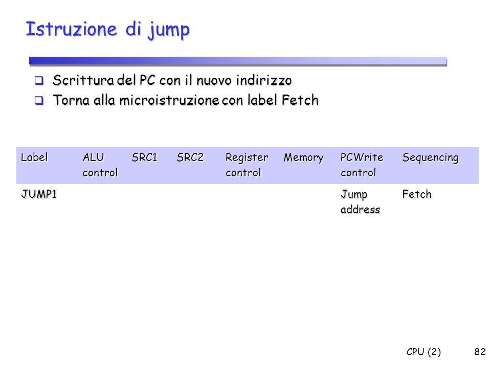 CPU (2)82 Istruzione di jump  Scrittura del PC con il nuovo indirizzo  Torna alla microistruzione con label Fetch Label ALU control SRC1SRC2 Registe