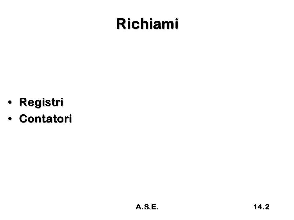 Contatore mediante sommatore Architettura baseArchitettura base  0, 1 Ck 14.3A.S.E.