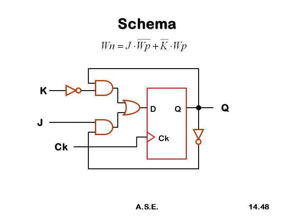 Schema D Q Ck Ck J Q K 14.48A.S.E.