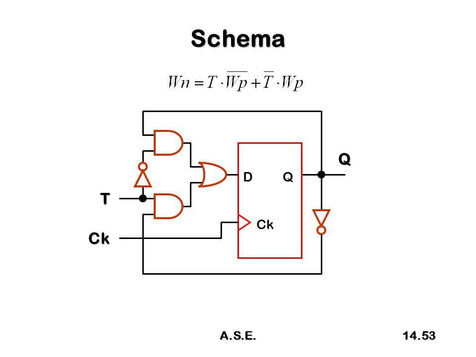 Schema D Q Ck Ck T Q 14.53A.S.E.