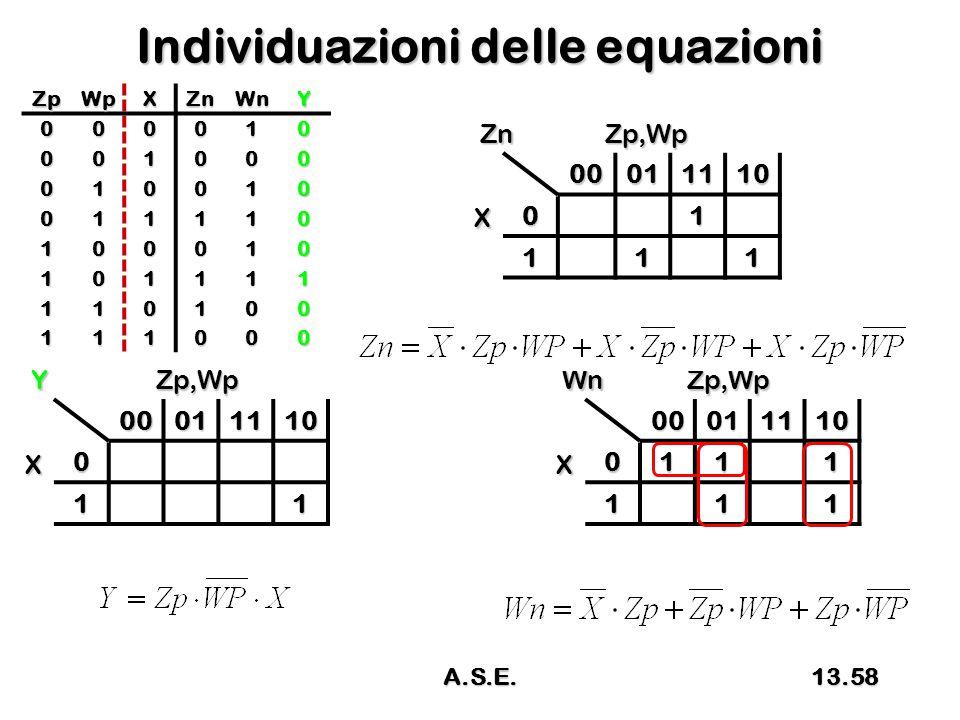 Individuazioni delle equazioni 00011110 01 111 X Zp,WpZn000111100111 111 X Zp,WpWn000111100 11 X Zp,WpYZpWpXZnWnY000010 001000 010010 011110 100010 101111 110100 111000 13.58A.S.E.