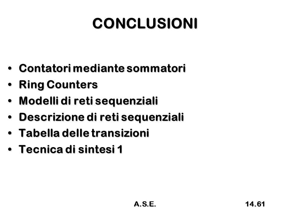 CONCLUSIONI Contatori mediante sommatoriContatori mediante sommatori Ring CountersRing Counters Modelli di reti sequenzialiModelli di reti sequenziali Descrizione di reti sequenzialiDescrizione di reti sequenziali Tabella delle transizioniTabella delle transizioni Tecnica di sintesi 1Tecnica di sintesi 1 14.61A.S.E.