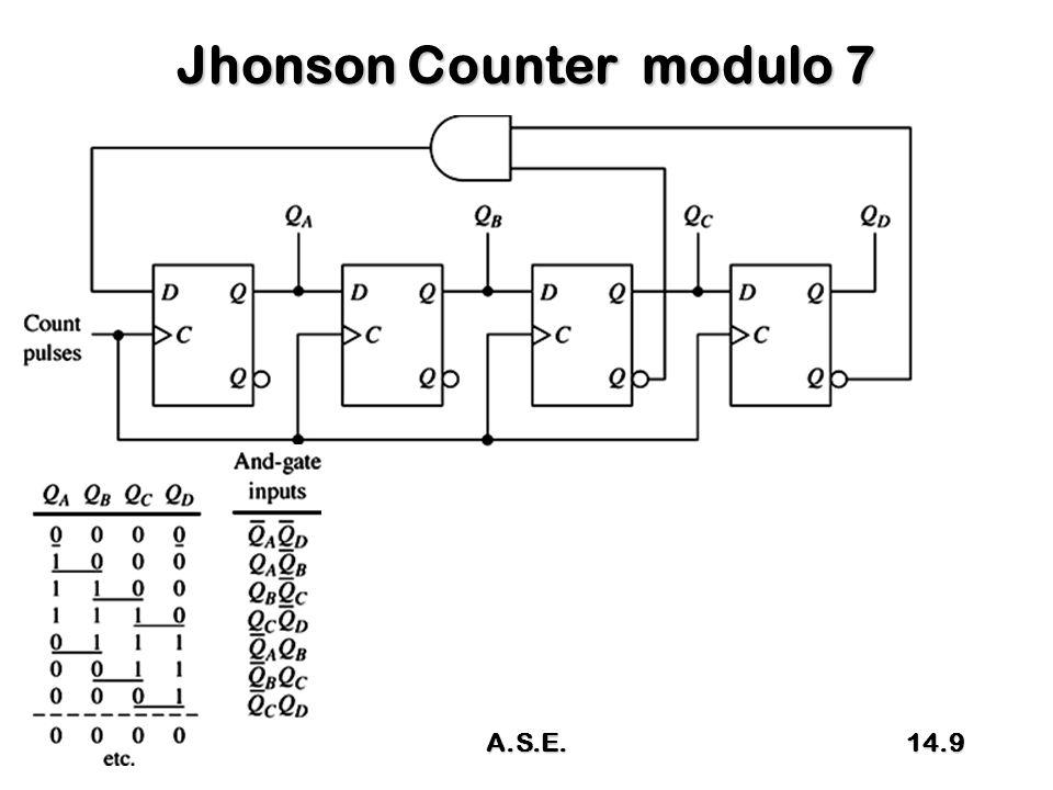 Jhonson Counter modulo 7 14.9A.S.E.