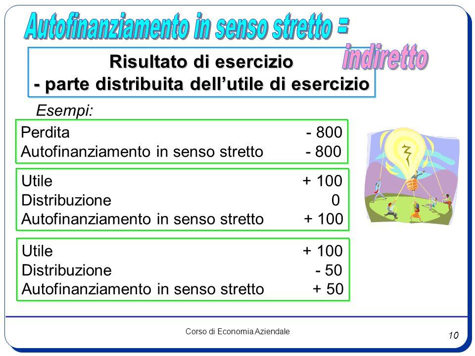 10 Corso di Economia Aziendale Risultato di esercizio - parte distribuita dell'utile di esercizio Esempi: Perdita - 800 Autofinanziamento in senso str
