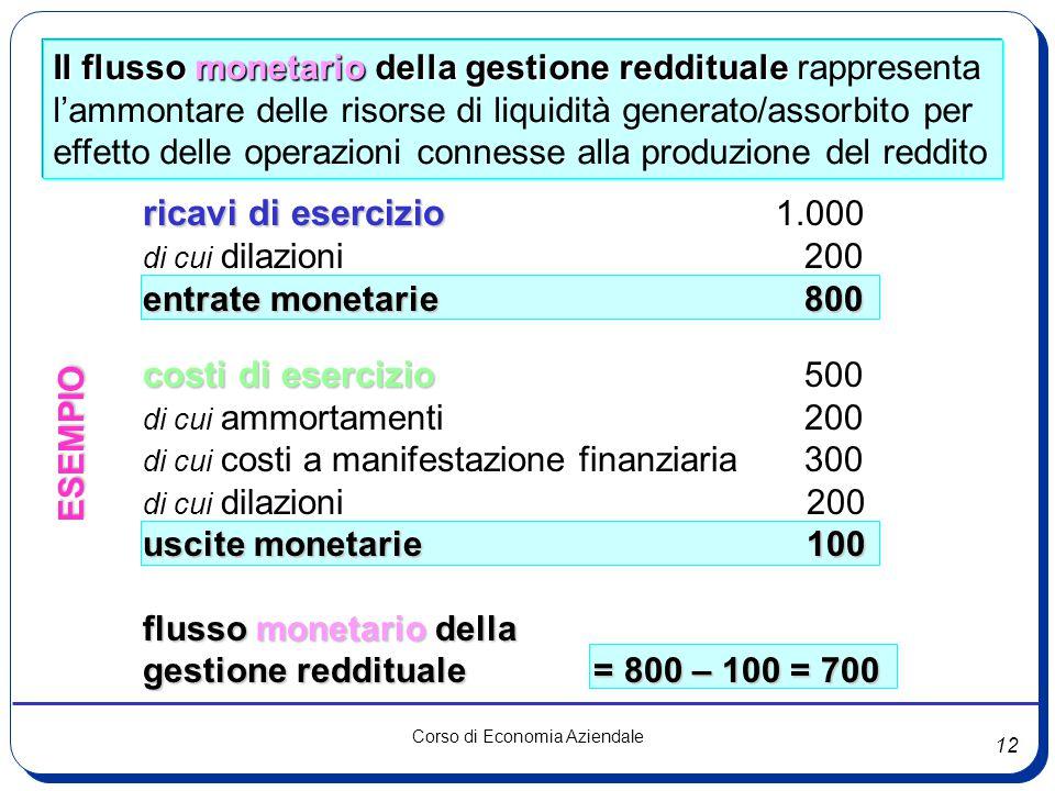 12 Corso di Economia Aziendale Il flusso monetario della gestione reddituale Il flusso monetario della gestione reddituale rappresenta l'ammontare del