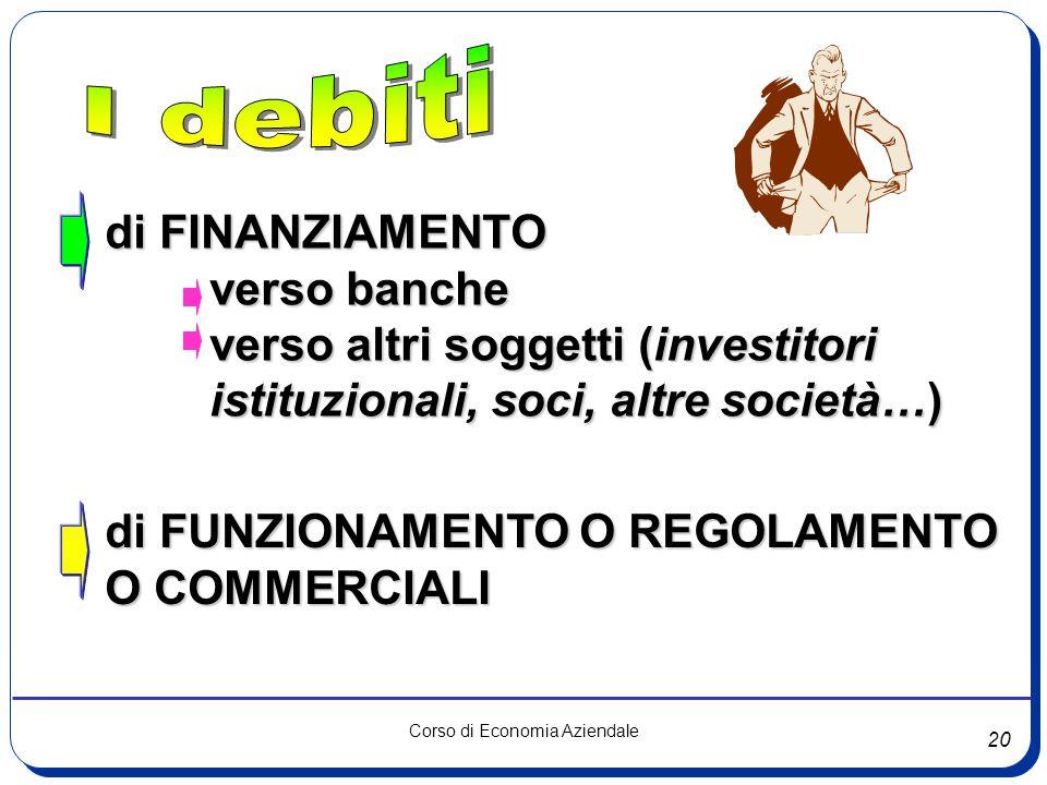 20 Corso di Economia Aziendale di FINANZIAMENTO verso banche verso altri soggetti (investitori istituzionali, soci, altre società…) di FUNZIONAMENTO O