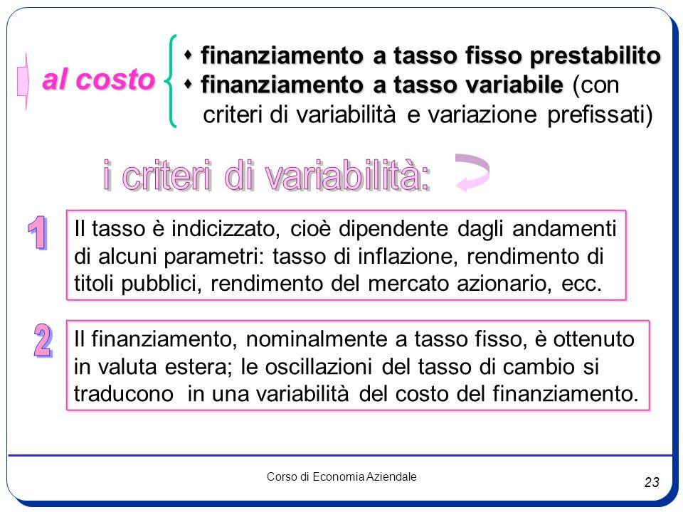 23 Corso di Economia Aziendale al costo  finanziamento a tasso fisso prestabilito  finanziamento a tasso variabile  finanziamento a tasso variabile