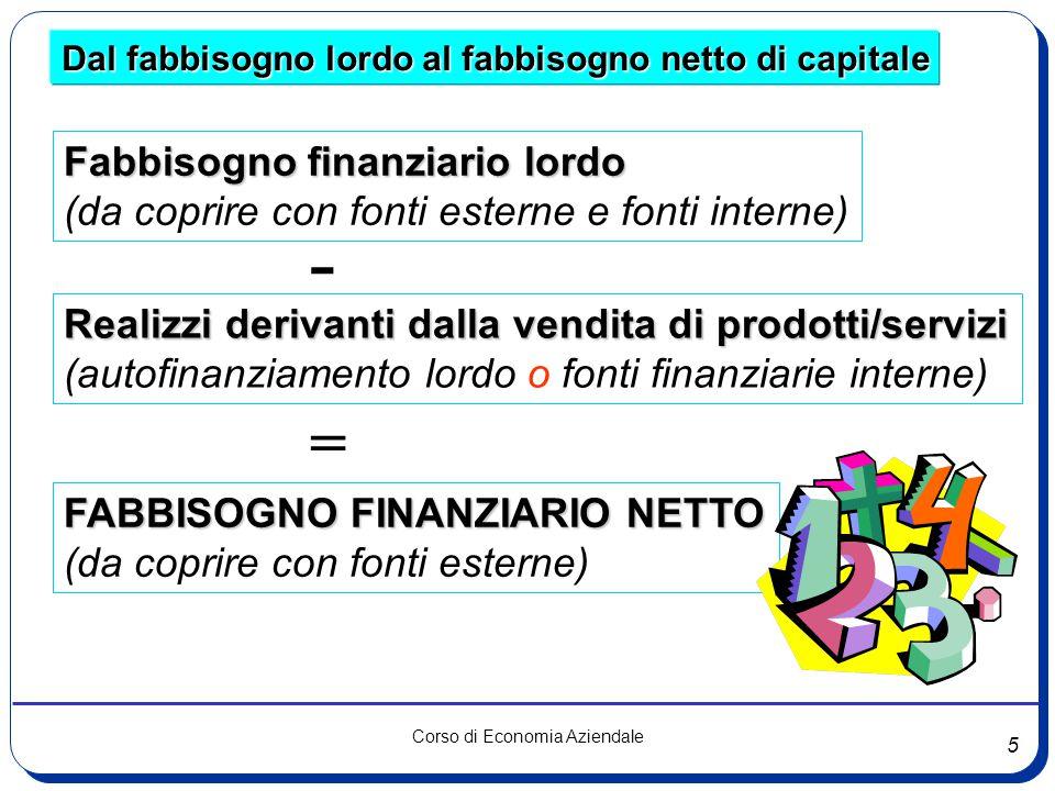 5 Corso di Economia Aziendale Dal fabbisogno lordo al fabbisogno netto di capitale Fabbisogno finanziario lordo (da coprire con fonti esterne e fonti