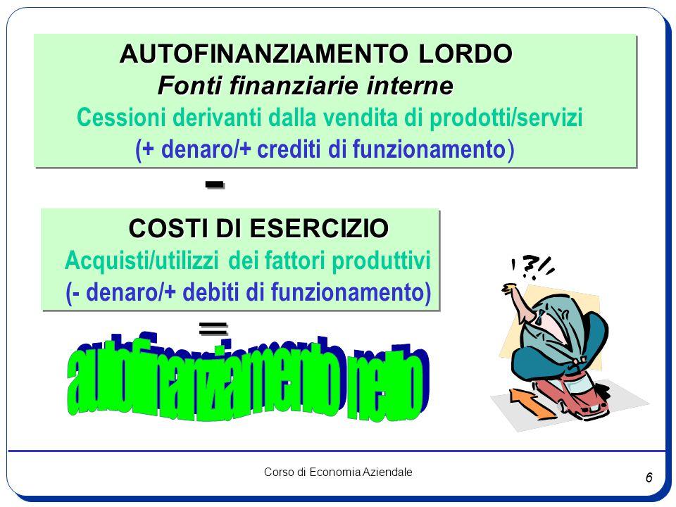 6 Corso di Economia Aziendale AUTOFINANZIAMENTO LORDO AUTOFINANZIAMENTO LORDO Fonti finanziarie interne Fonti finanziarie interne Cessioni derivanti d