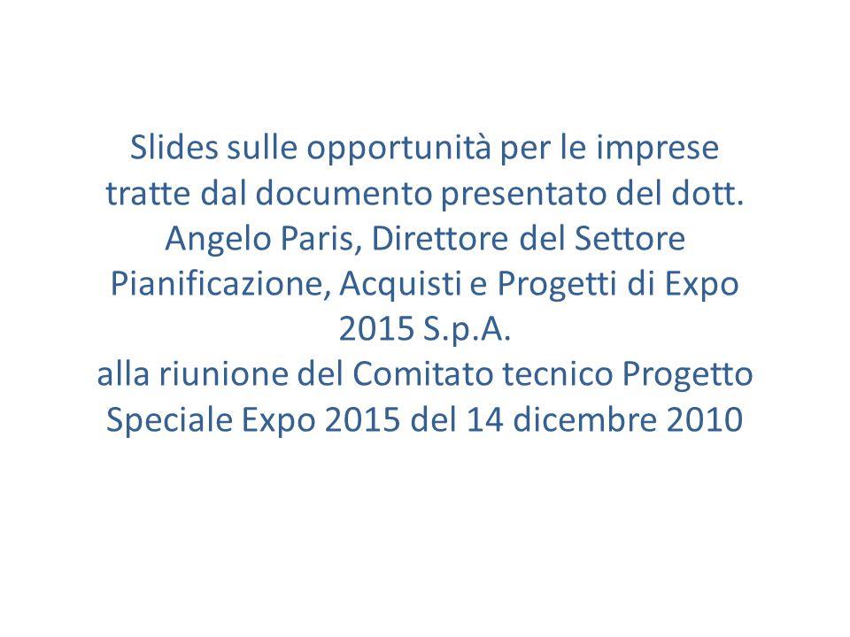 Slides sulle opportunità per le imprese tratte dal documento presentato del dott.