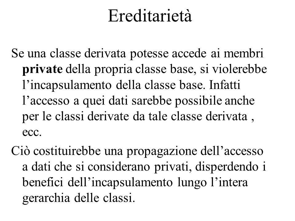 Ereditarietà Se una classe derivata potesse accede ai membri private della propria classe base, si violerebbe l'incapsulamento della classe base. Infa