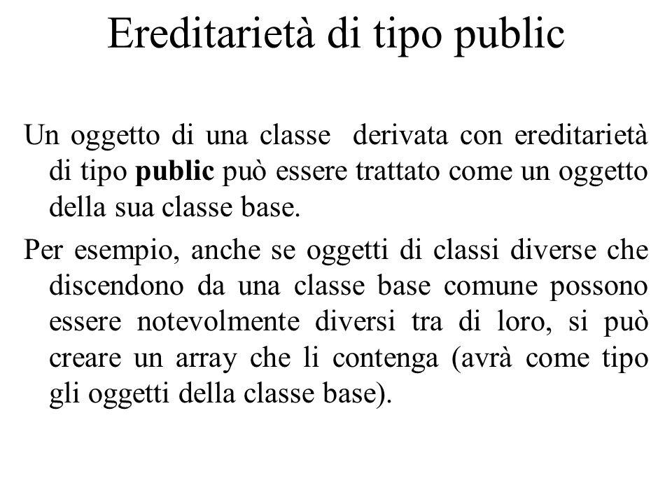 Ereditarietà di tipo public Un oggetto di una classe derivata con ereditarietà di tipo public può essere trattato come un oggetto della sua classe base.