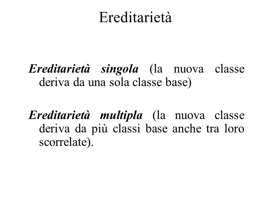 Ereditarietà Ereditarietà singola (la nuova classe deriva da una sola classe base) Ereditarietà multipla (la nuova classe deriva da più classi base anche tra loro scorrelate).