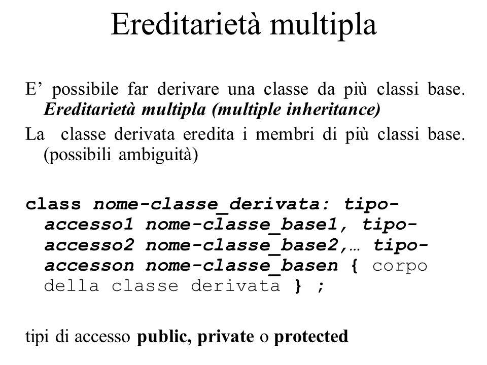 Ereditarietà multipla E' possibile far derivare una classe da più classi base. Ereditarietà multipla (multiple inheritance) La classe derivata eredita