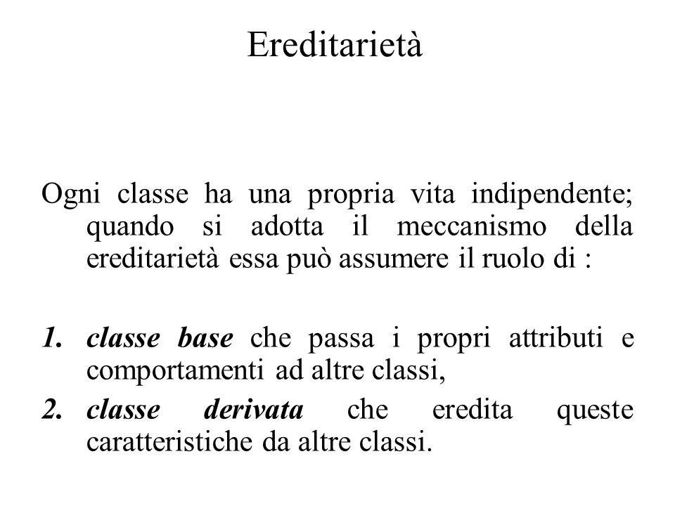Ereditarietà Ogni classe ha una propria vita indipendente; quando si adotta il meccanismo della ereditarietà essa può assumere il ruolo di : 1.classe base che passa i propri attributi e comportamenti ad altre classi, 2.classe derivata che eredita queste caratteristiche da altre classi.