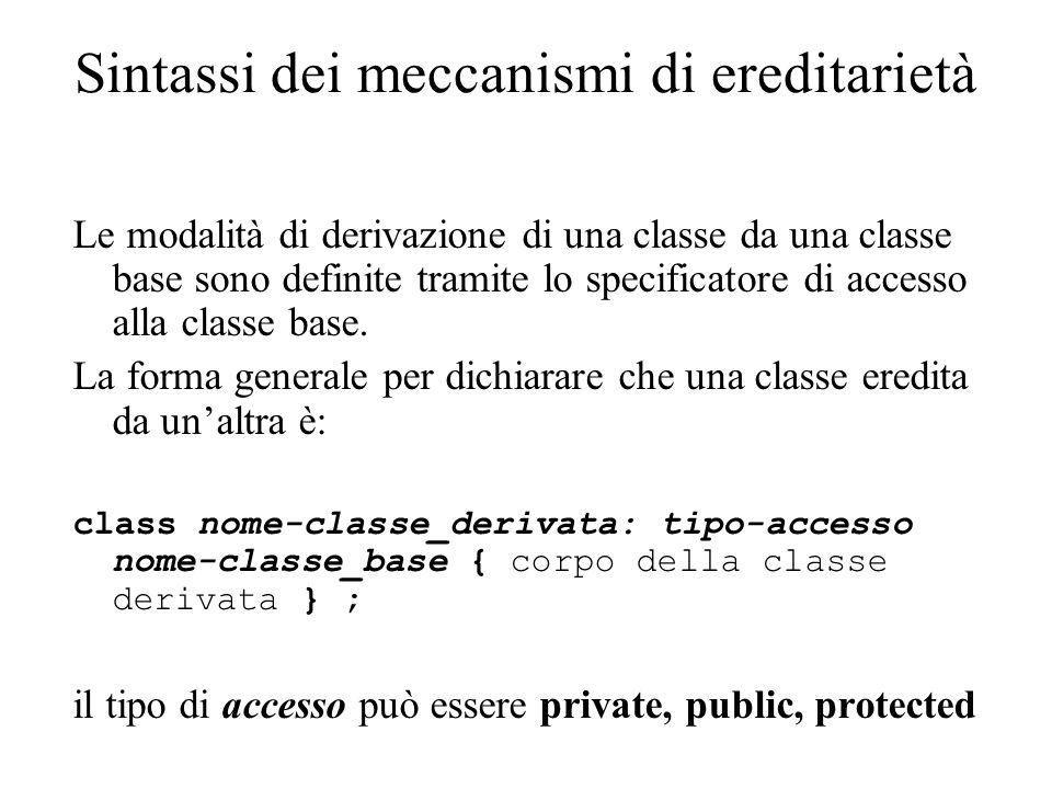 Sintassi dei meccanismi di ereditarietà Le modalità di derivazione di una classe da una classe base sono definite tramite lo specificatore di accesso alla classe base.