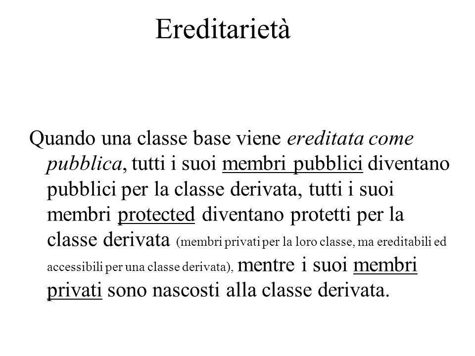 Ereditarietà Quando una classe base viene ereditata come pubblica, tutti i suoi membri pubblici diventano pubblici per la classe derivata, tutti i suo