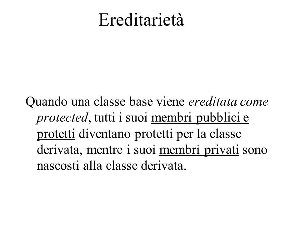 Ereditarietà Quando una classe base viene ereditata come protected, tutti i suoi membri pubblici e protetti diventano protetti per la classe derivata, mentre i suoi membri privati sono nascosti alla classe derivata.
