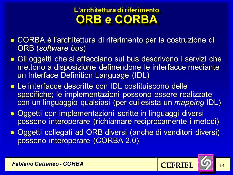 CEFRIEL Fabiano Cattaneo - CORBA 14 l CORBA è l'architettura di riferimento per la costruzione di ORB (software bus) l Gli oggetti che si affacciano sul bus descrivono i servizi che mettono a disposizione definendone le interfacce mediante un Interface Definition Language (IDL) l Le interfacce descritte con IDL costituiscono delle specifiche; le implementazioni possono essere realizzate con un linguaggio qualsiasi (per cui esista un mapping IDL) l Oggetti con implementazioni scritte in linguaggi diversi possono interoperare (richiamare reciprocamente i metodi) l Oggetti collegati ad ORB diversi (anche di venditori diversi) possono interoperare (CORBA 2.0) L'architettura di riferimento ORB e CORBA