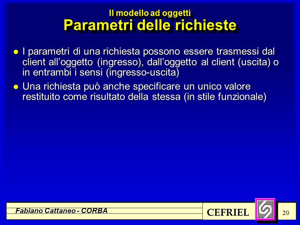 CEFRIEL Fabiano Cattaneo - CORBA 20 l I parametri di una richiesta possono essere trasmessi dal client all'oggetto (ingresso), dall'oggetto al client
