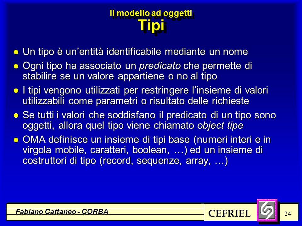 CEFRIEL Fabiano Cattaneo - CORBA 24 l Un tipo è un'entità identificabile mediante un nome l Ogni tipo ha associato un predicato che permette di stabil