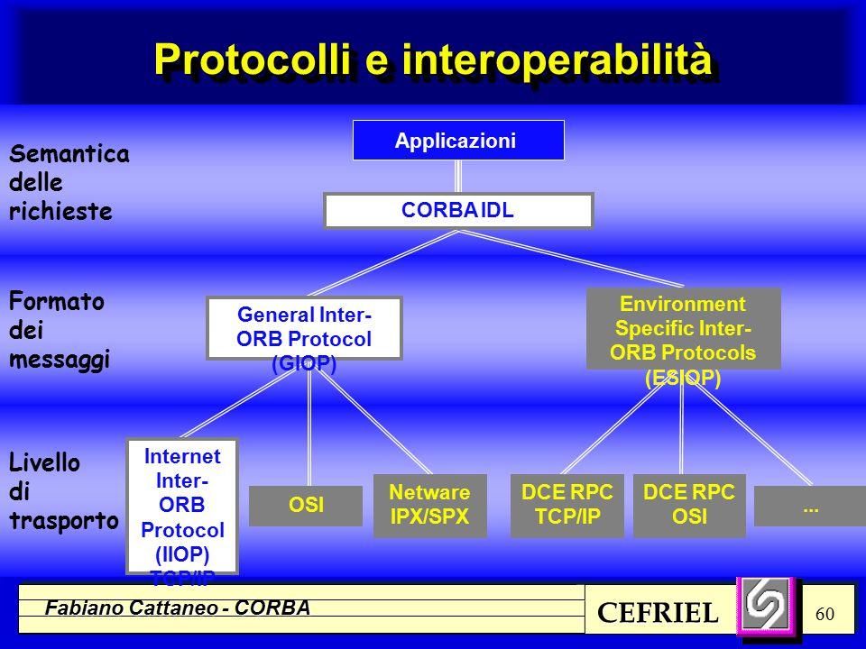 CEFRIEL Fabiano Cattaneo - CORBA 60 Semantica delle richieste Formato dei messaggi Livello di trasporto Protocolli e interoperabilità Applicazioni CORBA IDL General Inter- ORB Protocol (GIOP) Internet Inter- ORB Protocol (IIOP) TCP/IP OSI Netware IPX/SPX DCE RPC TCP/IP DCE RPC OSI...