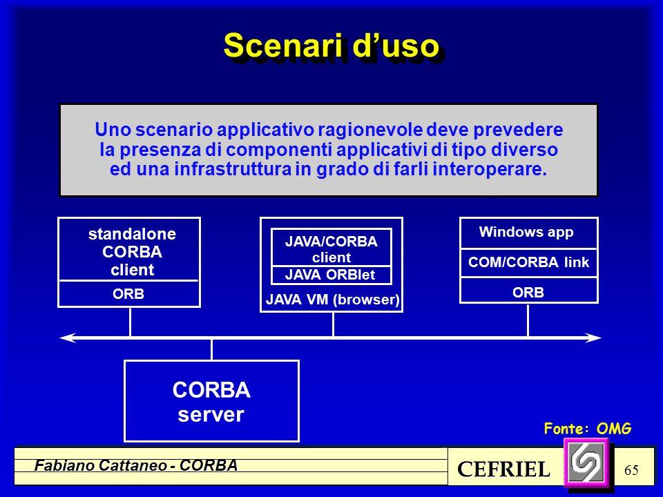 CEFRIEL Fabiano Cattaneo - CORBA 65 Windows app COM/CORBA link ORB Uno scenario applicativo ragionevole deve prevedere la presenza di componenti applicativi di tipo diverso ed una infrastruttura in grado di farli interoperare.
