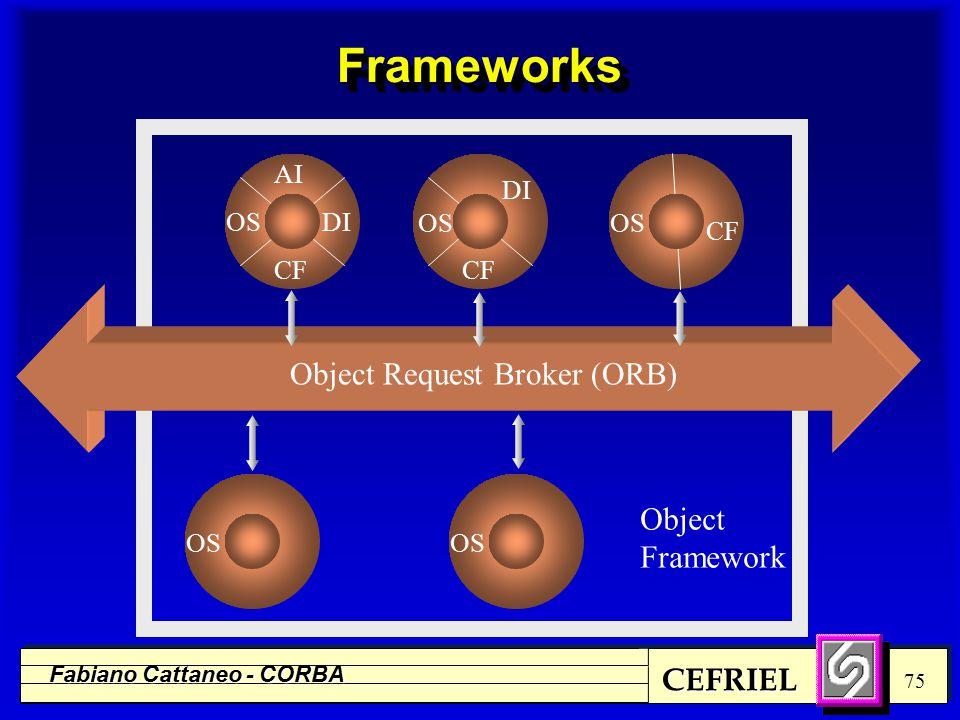 CEFRIEL Fabiano Cattaneo - CORBA 75 Object Request Broker (ORB) FrameworksFrameworks AI OS CF DI OS CF DI OS CF OS Object Framework