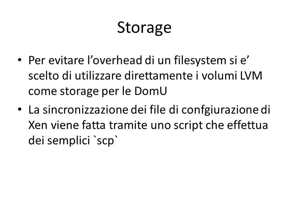 Storage Per evitare l'overhead di un filesystem si e' scelto di utilizzare direttamente i volumi LVM come storage per le DomU La sincronizzazione dei