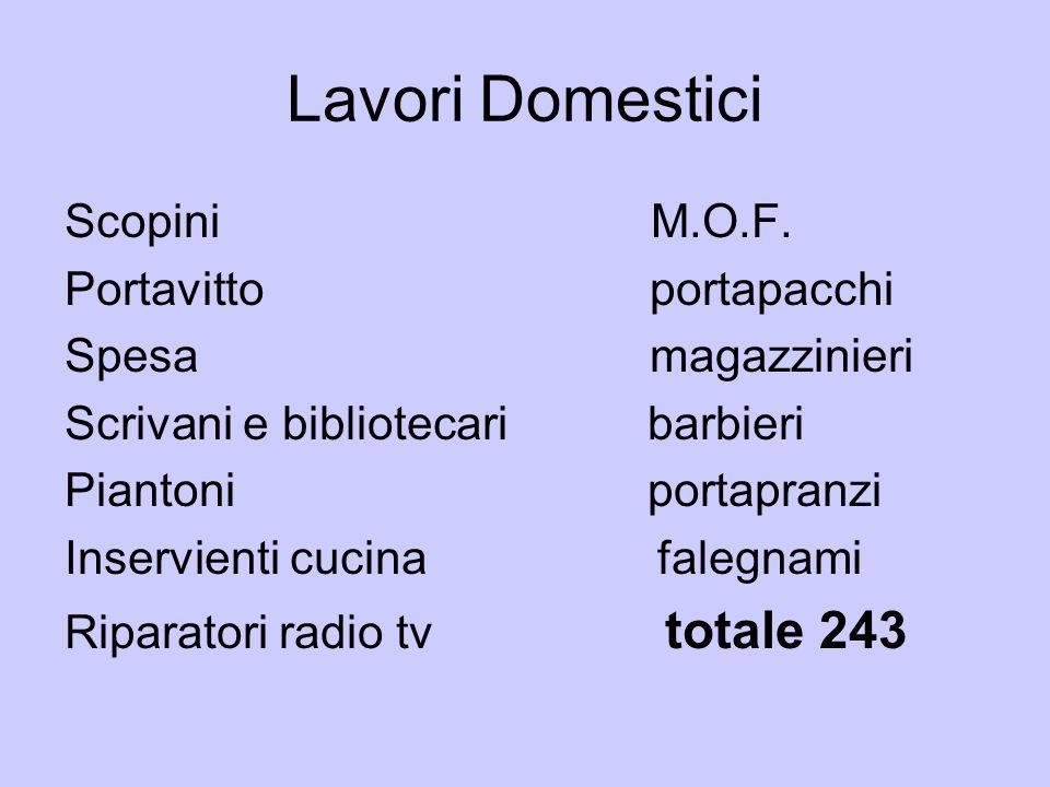 Lavori Domestici Scopini M.O.F. Portavitto portapacchi Spesa magazzinieri Scrivani e bibliotecari barbieri Piantoni portapranzi Inservienti cucina fal
