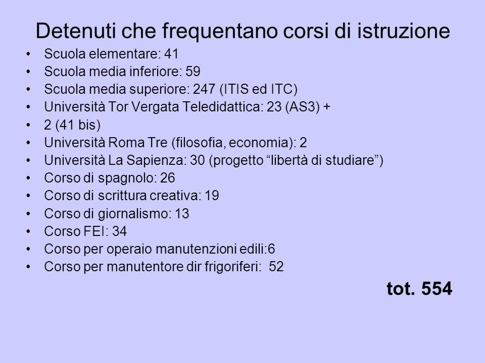 Detenuti che frequentano corsi di istruzione Scuola elementare: 41 Scuola media inferiore: 59 Scuola media superiore: 247 (ITIS ed ITC) Università Tor