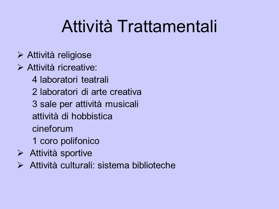 Attività Trattamentali  Attività religiose  Attività ricreative: 4 laboratori teatrali 2 laboratori di arte creativa 3 sale per attività musicali at