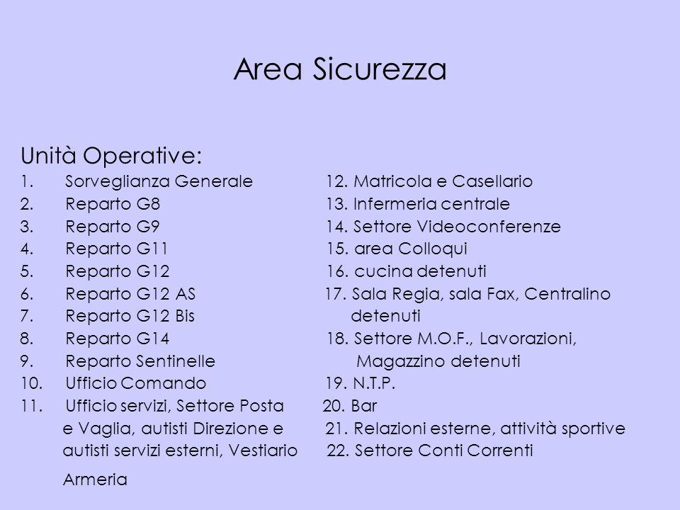 Area Sicurezza Unità Operative: 1.Sorveglianza Generale 12. Matricola e Casellario 2.Reparto G8 13. Infermeria centrale 3.Reparto G9 14. Settore Video