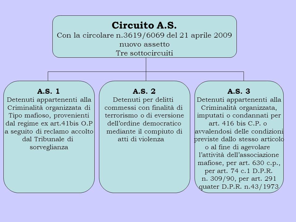 Circuito A.S. Con la circolare n.3619/6069 del 21 aprile 2009 nuovo assetto Tre sottocircuiti A.S. 1 Detenuti appartenenti alla Criminalità organizzat