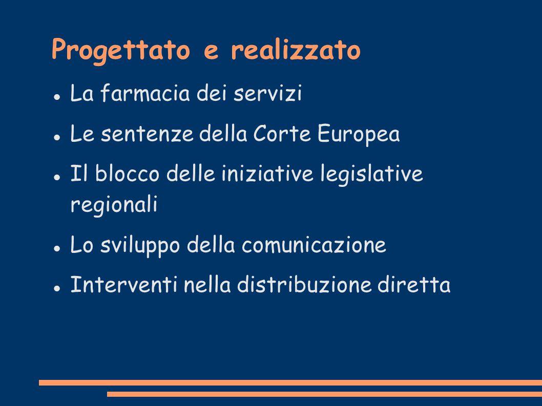 Progettato e realizzato La farmacia dei servizi Le sentenze della Corte Europea Il blocco delle iniziative legislative regionali Lo sviluppo della comunicazione Interventi nella distribuzione diretta