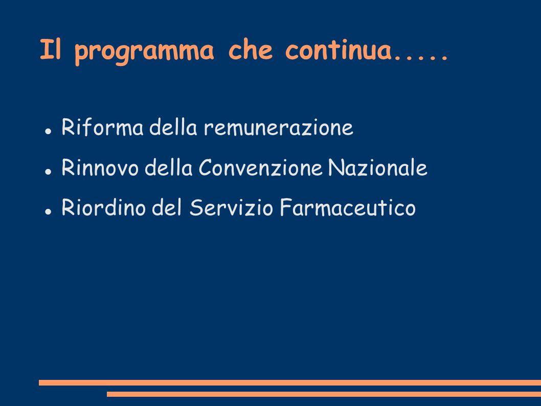 Il programma che continua..... Riforma della remunerazione Rinnovo della Convenzione Nazionale Riordino del Servizio Farmaceutico