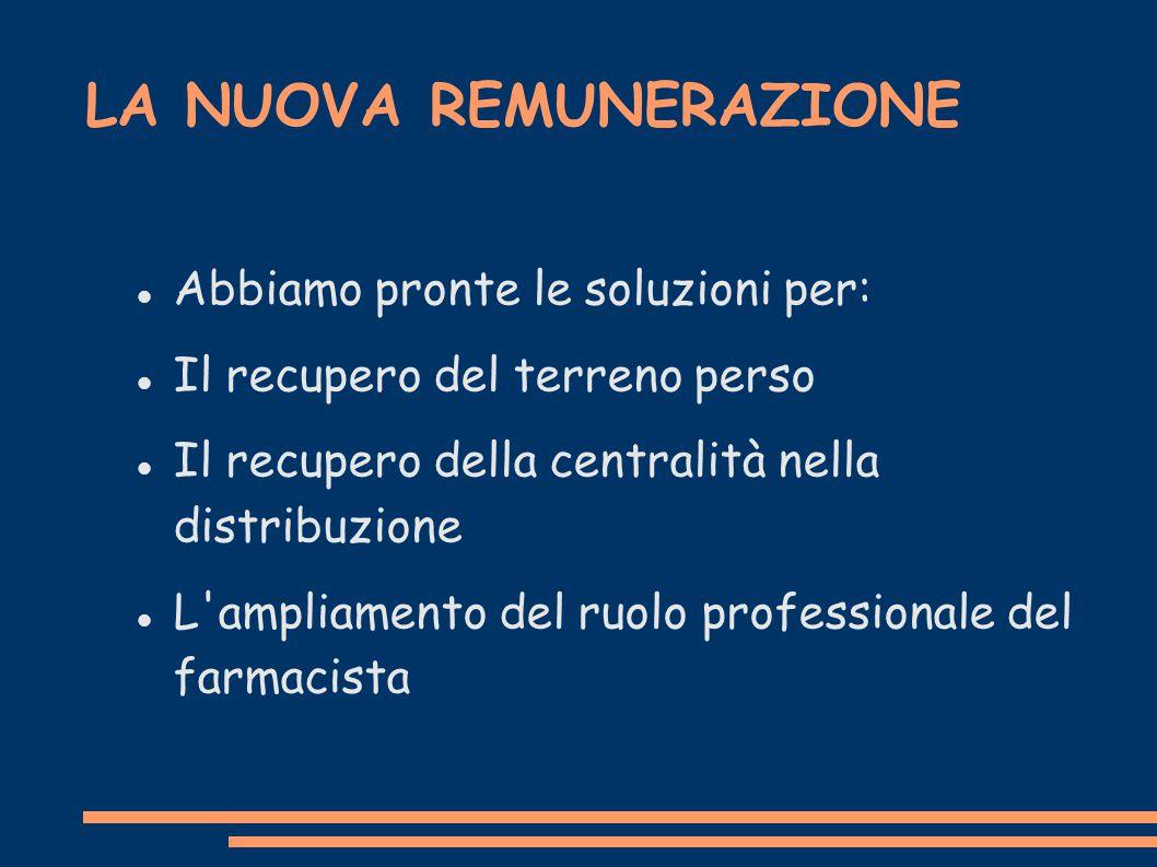 Abbiamo pronte le soluzioni per: Il recupero del terreno perso Il recupero della centralità nella distribuzione L ampliamento del ruolo professionale del farmacista