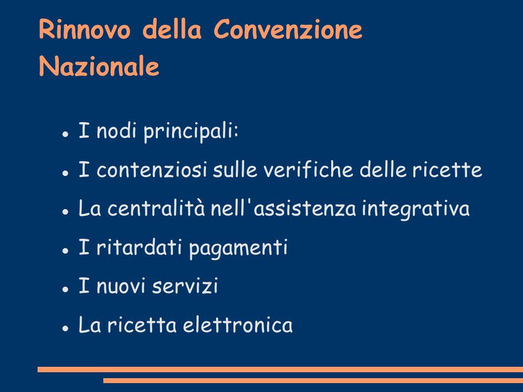 Rinnovo della Convenzione Nazionale I nodi principali: I contenziosi sulle verifiche delle ricette La centralità nell'assistenza integrativa I ritarda