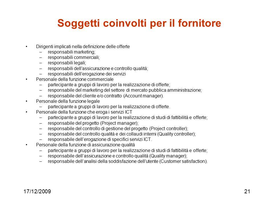 17/12/200921 Soggetti coinvolti per il fornitore Dirigenti implicati nella definizione delle offerte –responsabili marketing; –responsabili commercial