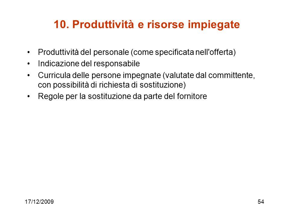 10. Produttività e risorse impiegate Produttività del personale (come specificata nell'offerta) Indicazione del responsabile Curricula delle persone i