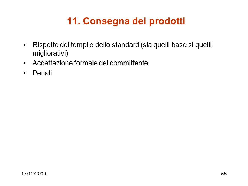 11. Consegna dei prodotti Rispetto dei tempi e dello standard (sia quelli base si quelli migliorativi) Accettazione formale del committente Penali 17/