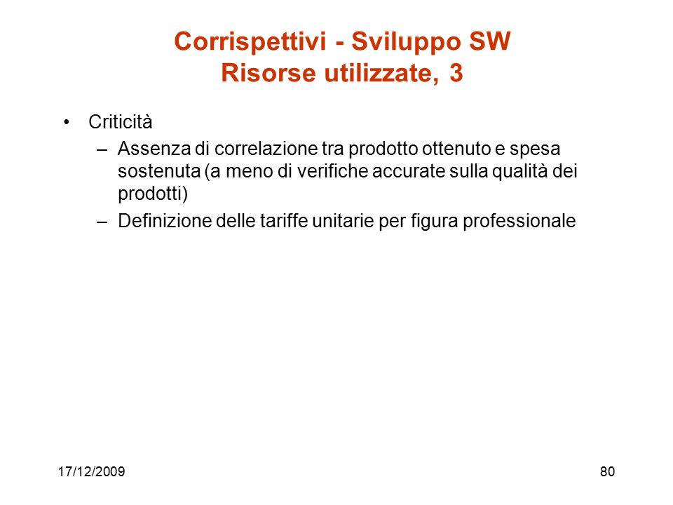 17/12/200980 Corrispettivi - Sviluppo SW Risorse utilizzate, 3 Criticità –Assenza di correlazione tra prodotto ottenuto e spesa sostenuta (a meno di v