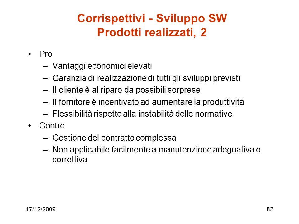 17/12/200982 Corrispettivi - Sviluppo SW Prodotti realizzati, 2 Pro –Vantaggi economici elevati –Garanzia di realizzazione di tutti gli sviluppi previ