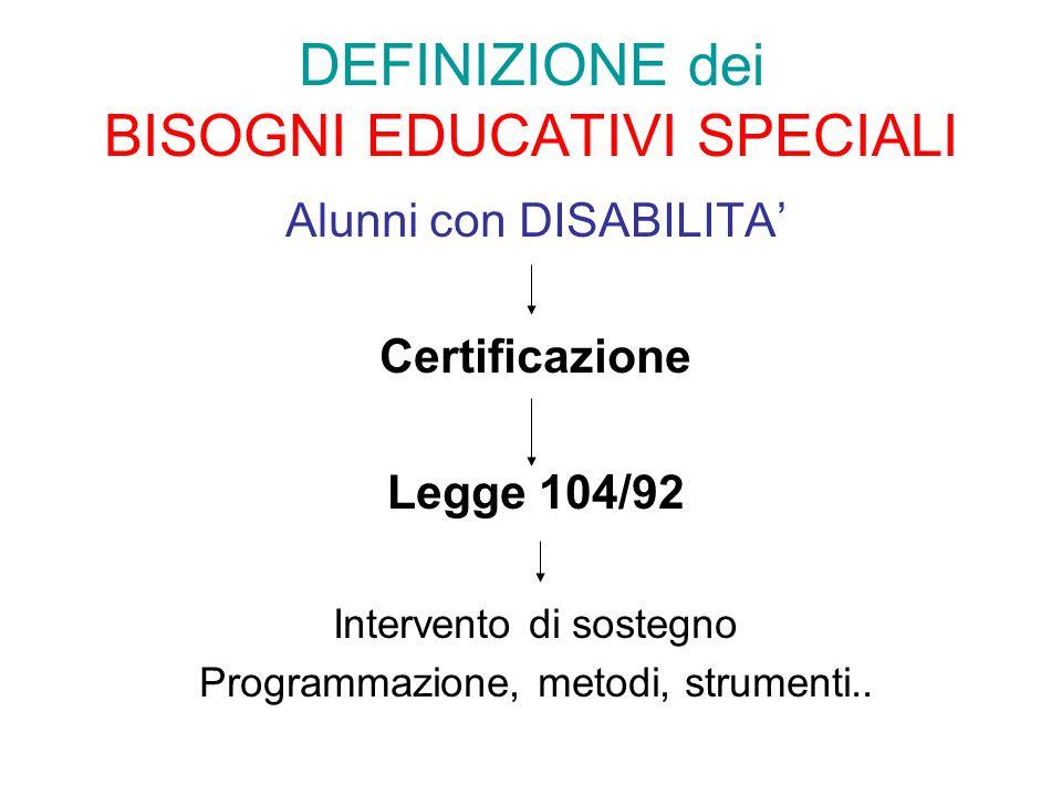 DEFINIZIONE dei BISOGNI EDUCATIVI SPECIALI Alunni con DISABILITA' Certificazione Legge 104/92 Intervento di sostegno Programmazione, metodi, strumenti