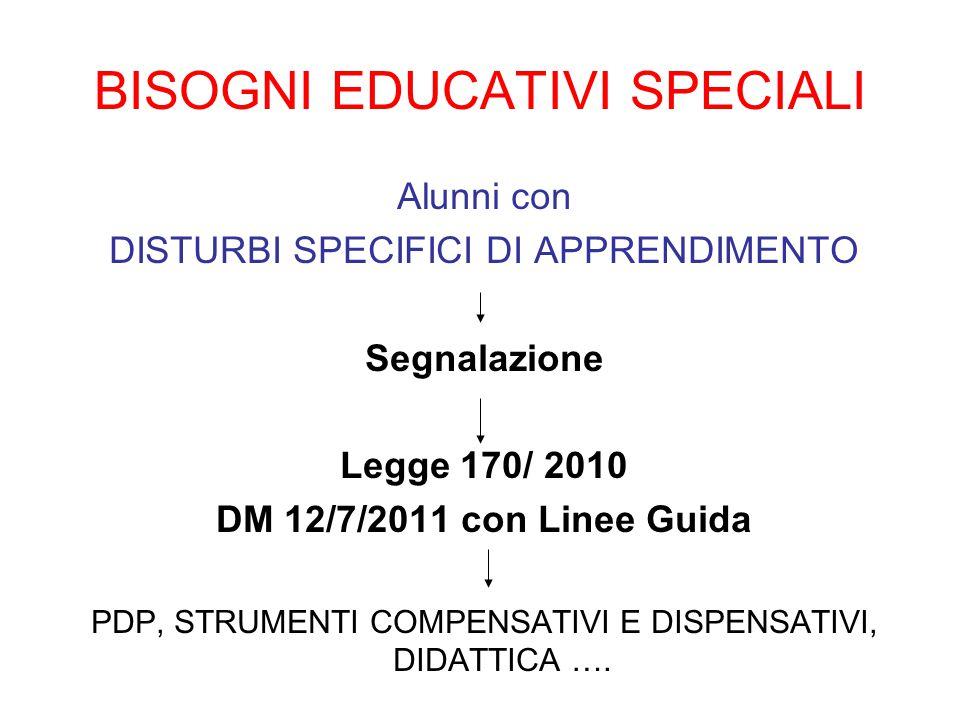 BISOGNI EDUCATIVI SPECIALI Alunni con DISTURBI SPECIFICI DI APPRENDIMENTO Segnalazione Legge 170/ 2010 DM 12/7/2011 con Linee Guida PDP, STRUMENTI COM