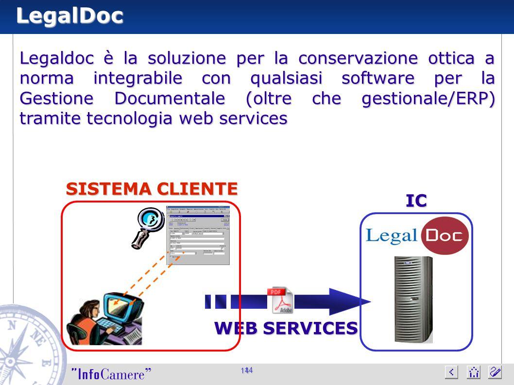 14 LegalDoc 14 Legaldoc è la soluzione per la conservazione ottica a norma integrabile con qualsiasi software per la Gestione Documentale (oltre che g