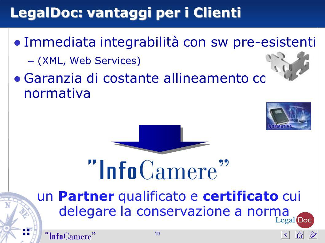 19 :: LegalDoc: vantaggi per i Clienti ● Immediata integrabilità con sw pre-esistenti – (XML, Web Services) ● Garanzia di costante allineamento con la