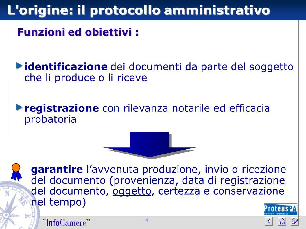 4 Funzioni ed obiettivi : L'origine: il protocollo amministrativo identificazione dei documenti da parte del soggetto che li produce o li riceve regis